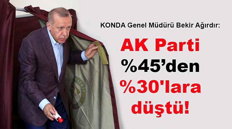 KONDA: AK Parti %45'den 30'lara düştü!