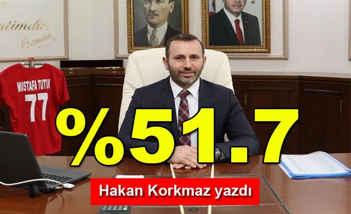 Hakan Korkmaz yazdı… %51.7