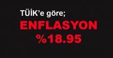 Tüik açıkladı... Enflasyon %18.95